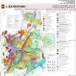 оценка состояния ОС, генеральный план города Кемерово